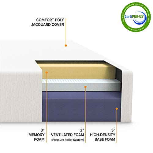Best Price Mattress 10-Inch Memory Foam Mattress and Bed Frame Set, Full