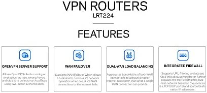 Linksys Business Dual WAN Gigabit VPN Router (LRT224