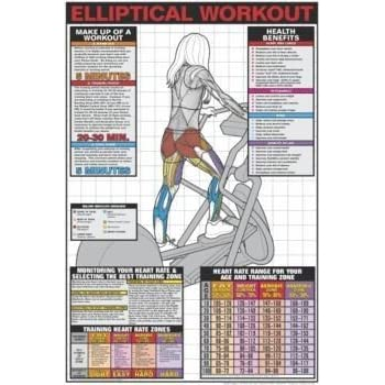 BODY IMAGE SELF CONFIDENCE motivational poster 24X36 workout GYM discipline