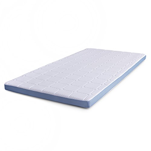 Cr 3-inch Foam Mattress Topper with Ultra Soft Cover, Twin Size, 37.5' x 73'