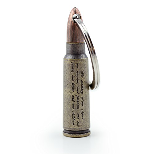 - Bullet Shaped Consecrated Oil Vial