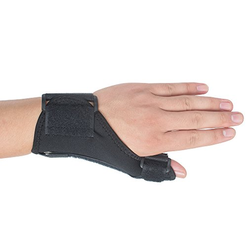 Lolicute Thumb & Wrist Brace by, Reversible Wrist Brace with Thumb Stabilizer,Thumb Support Brace with Spring Stabilizer for Pain, Sprains,Arthritis,Tendonitis (Fit for Right Hand or Left Hand) (Thumb Splint)