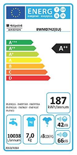 Hotpoint-Ariston BWMD 742 (EU) - Lavadora (Incorporado, Color ...