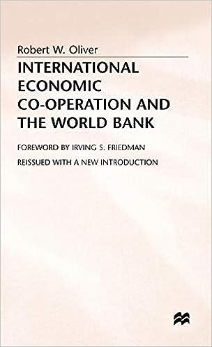 IMF and the World Trade Organization