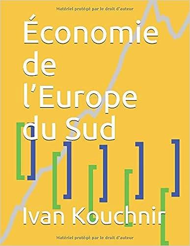 Économie de l'Europe du Sud