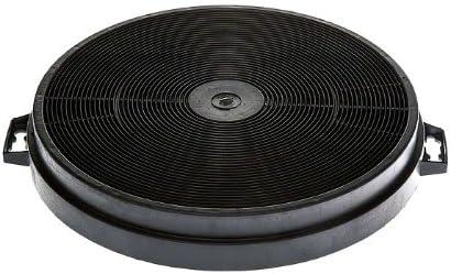 Electrolux 9029793719 - Filtro de campana extractora: Amazon.es: Grandes electrodomésticos