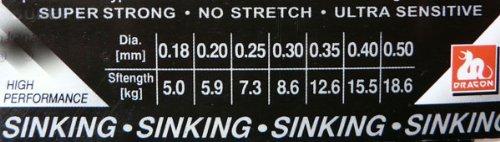 Fluorocarbon Angelschnur MONOFILE SCHNUR in verschiedene St/ärke.