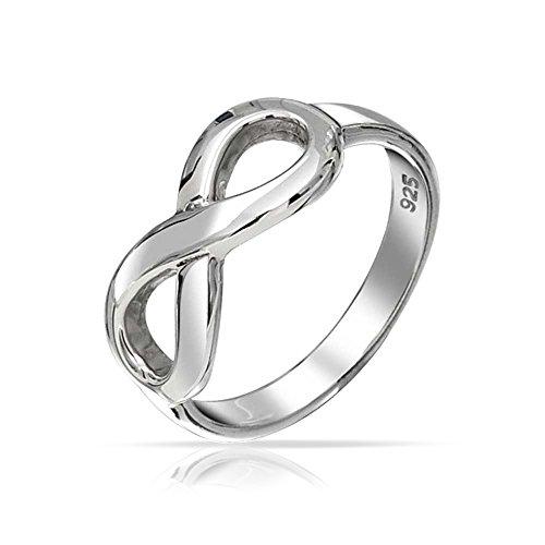 Bling Jewelry Figura 8 símbolo de infinito Anillo de Plata Esterlina