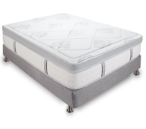 Classic Brands Gramercy Innerspring Mattress product image