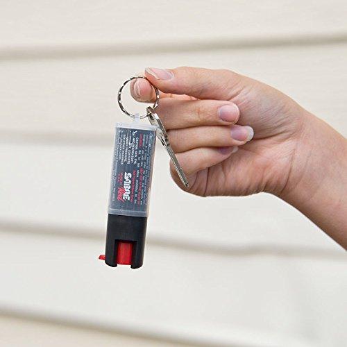 Pepper Spray Ring Amazon