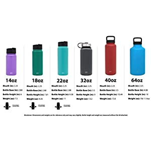 Simple Modern 22oz Summit Water Bottle + Extra Lid - Vacuum Insulated Stainless Steel Wide Mouth Hydro Travel Mug - Powder Coated Double-Walled Flask - Midnight Black