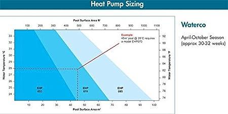 Waterco Heat Pump Wiring Diagram on