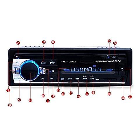 Car Stereo with Bluetooth, Dansrue Universal In-Dash Single Din Car Radio Receiver MP3 Player/USB/SD Card/AUX/FM Radio with Remote (Audio De Auto)