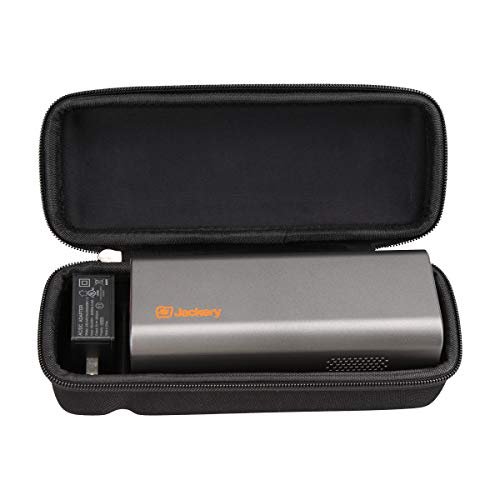 Mchoi Hard Portable Case Fits for Jackery AC Outlet Portable Laptop Charger 20800mAh/23200mAh