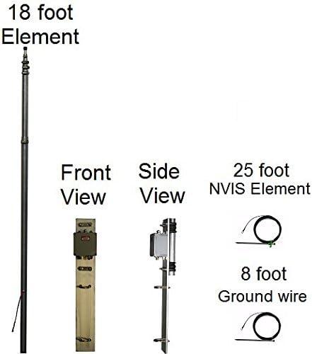 Alpha - Antena de Antena sin sintonizador HF (10 – 80 m ...