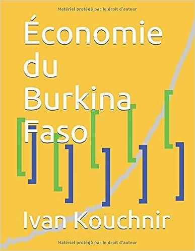 Économie du Burkina Faso