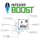 Integra Boost Humidity Control Humidiccant Packet
