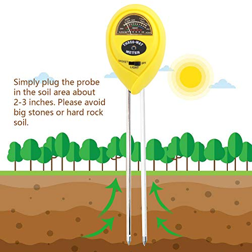 [2018 Upgraded] Soil Moisture Meter - 3 in 1 Soil Test Kit Gardening Tools PH, Light & Moisture, Plant Tester Home, Farm, Lawn, Indoor & Outdoor (No Battery Needed) by Fomei (Image #5)