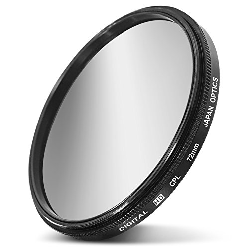 Circular Polarizer Glass Filter Rotating