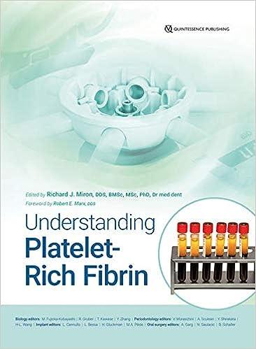 Understanding Platelet-Rich Fibrin