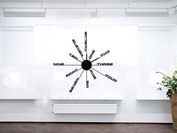 orologio parete numeri adesivi