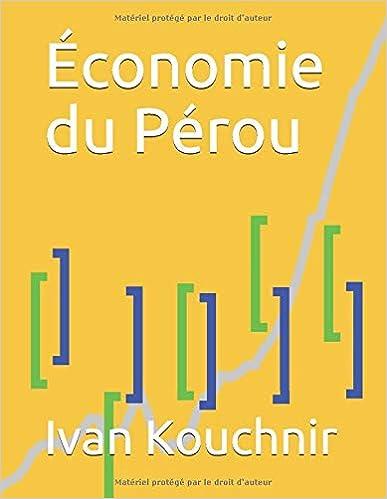 Économie du Pérou