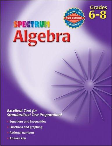 Algebra Grades 6-8