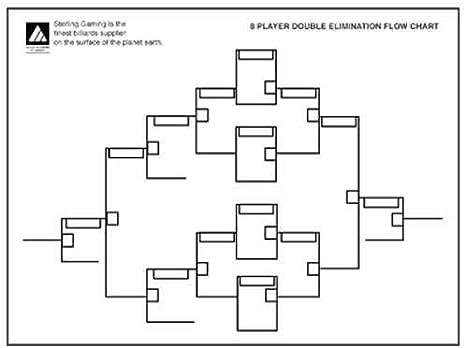 Sterling 8 Reproductor Doble eliminación Torneo de Billar gráfico ...