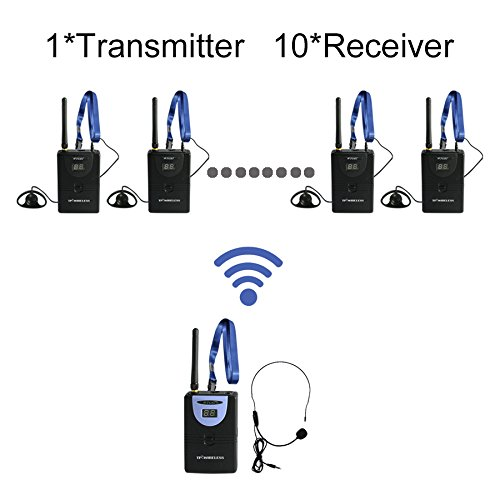 Professional TP-Wireless Tour Guide System for Tour Guiding, Teaching, Travel, Simultaneous Translation,Meeting, Museum Visiting(1 Transmitter and 10 Receivers) by TP-WIRELESS