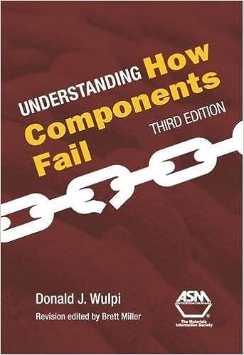 ??IBOOK?? Understanding How Components Fail, 3rd Edition. Transito repairs Qualify consumo inferior gorda Cornell 41bq7REnO7L._SX341_BO1,204,203,200_
