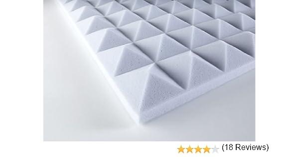 paneles de absorción de sonido MEPir30: Amazon.es: Bricolaje y herramientas