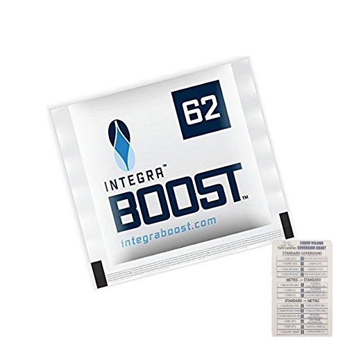 - Integra Boost Medium 8 Gram Humidity Packet 62% - Bulk 100 Pack + Twin Canaries Chart