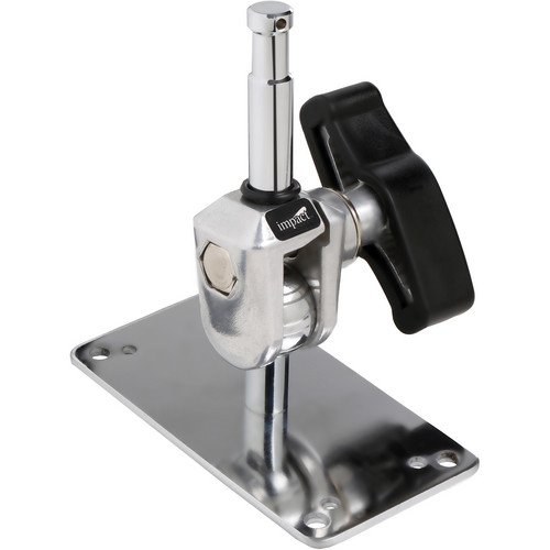"""Impact Wall Plate with 5/8"""" Baby Swivel"""