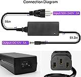 HitLights 60 Watt LED Power Adapter, Lighting