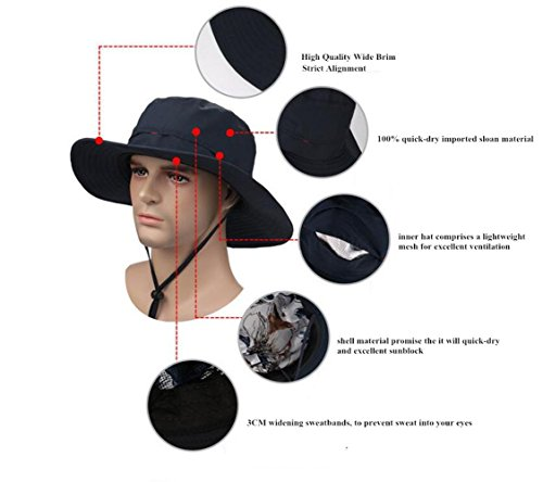 a92f13a261a75a ISEYMI Wide Brim Caps Sun Block Collapsible Hats Fishing/Golf Hat  Sombriolet Sun Hat UPF50+ For Men/Women(FBA shipment) - Buy Online in Oman.