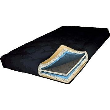 august lotz ptf  x universal  fort full pretufted futon mattress amazon    august lotz ptf  x universal  fort full pretufted      rh   amazon