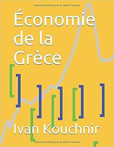Économie de la Grèce