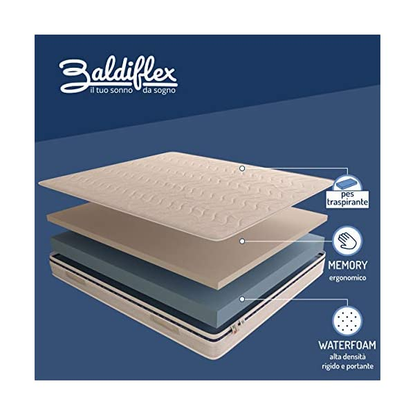 Baldiflex Materasso Francese in Memory Foam 140x200 Alto 16 cm Memory 4 cm con Rivestimento Anallergico ed Antiacaro… 4 spesavip