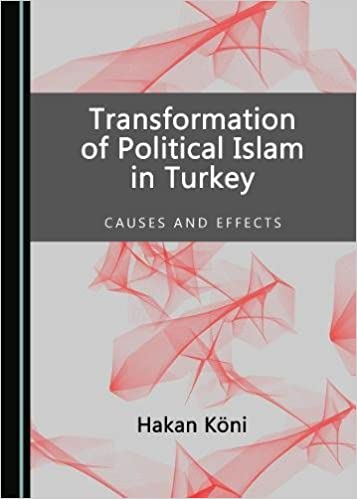 Amazon com: Transformation of Political Islam in Turkey