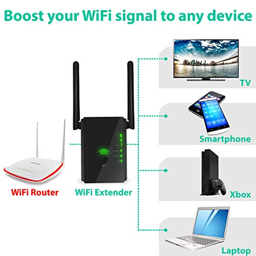 Upgraded 2020 WiFi Extender 300 Mbps with WPS Internet ...