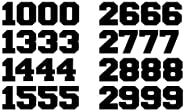 Premium Stickers Sports Number Stickers Decals 1.5'' Helmet Number for Hockey, Baseball, Football, Lac