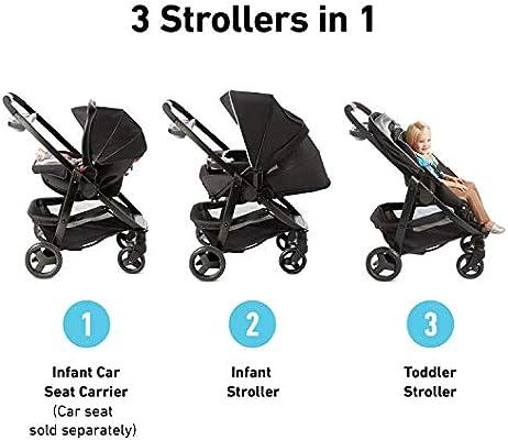 Graco Modes Stroller Gotham Amazon Sg Baby