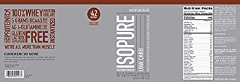 Isopure Low Carb Protein Powder, Whey Protein Isolate, Flavor: Dutch Chocolate, 3 Pounds (Packaging May Vary) 1