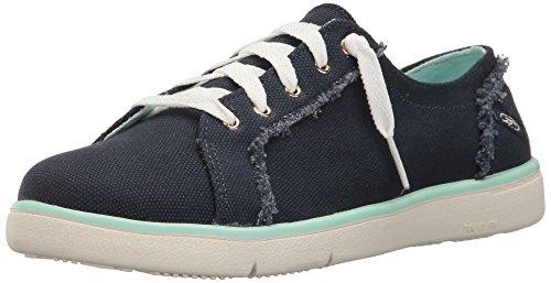 Dr. Scholls Womens Fashion Sneaker Navy