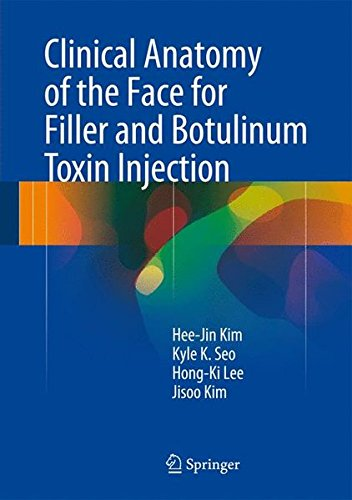 Clinical Anatomy of the Face for Filler and Botulinum Toxin Injection ()