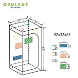 OPULENT SYSTEMS Hydroponic Mylar Water-Resister