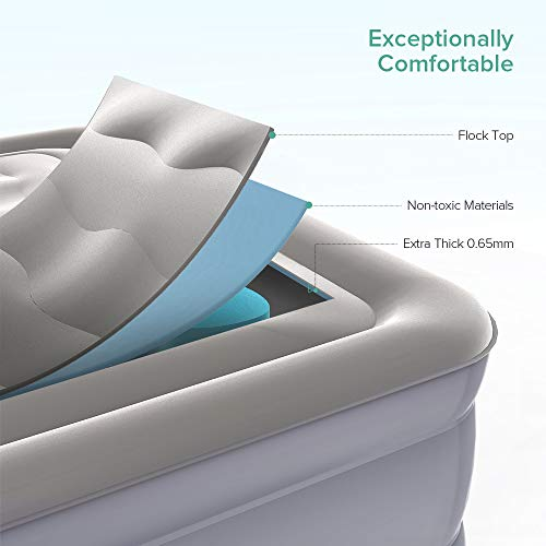 Sable Mattress, Inflatable Air Bed with Internal Pump Eco-Friendly PVC and Top Flocking with Storage Bag, Height 19, Full