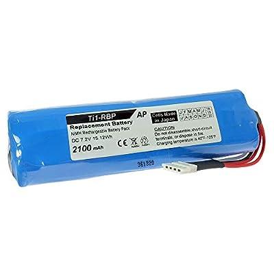 Replacement TI20-RBP Battery for Fluke Thermal Imagers. 2100 mAh
