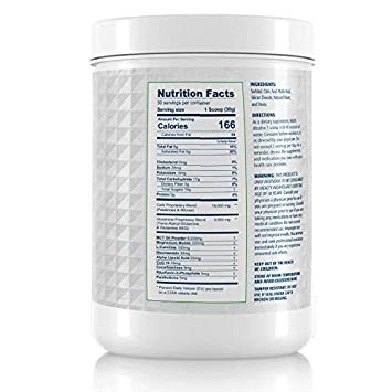 Pre Workout Powder for Men Women Unique Clean Stimulant Free Formula with L-Carnitine, CoQ10, MCToil, No Caffeine, No Sugar, Strength, Boost Energy, Extreme Focus, Intensity – by Dynax