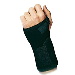 Best Carpal Tunnel Wrist Brace 2020